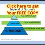 Triple M of Success Link
